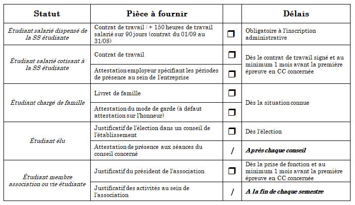 Regime Special D Etudes Rse Www Shs Metz Univ Lorraine Fr